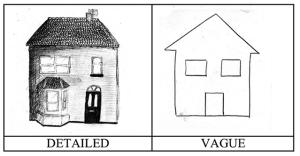 Пример стимульного материала из первого эксперимента. Детализированное и примитивное изображение дома.